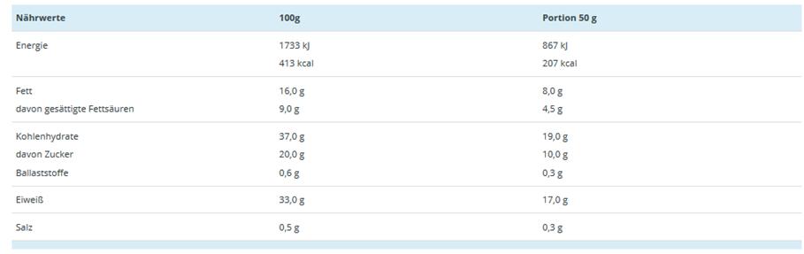 protein-riegel-33-crunch-protein-bar-tabelle