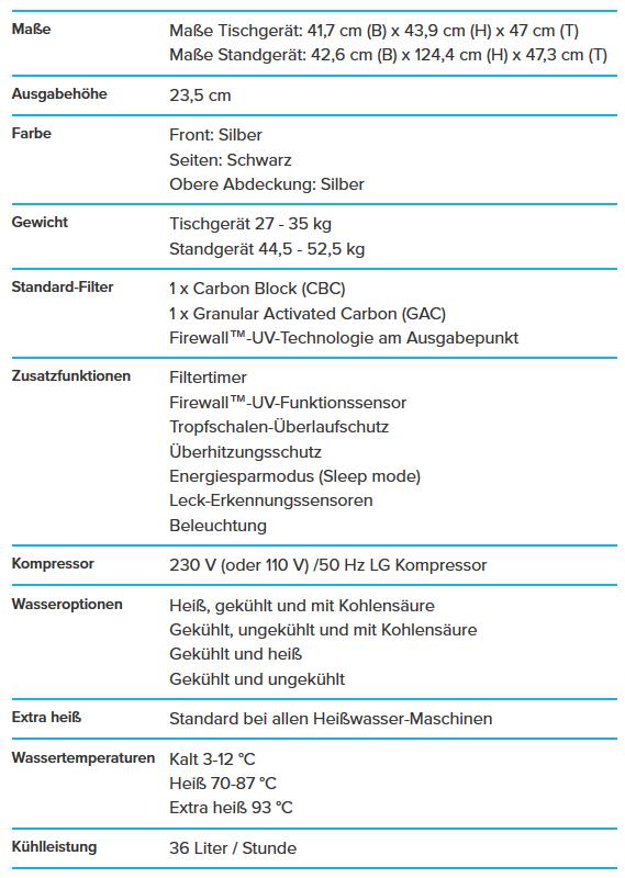 wasserspender-waterlogic-wl4