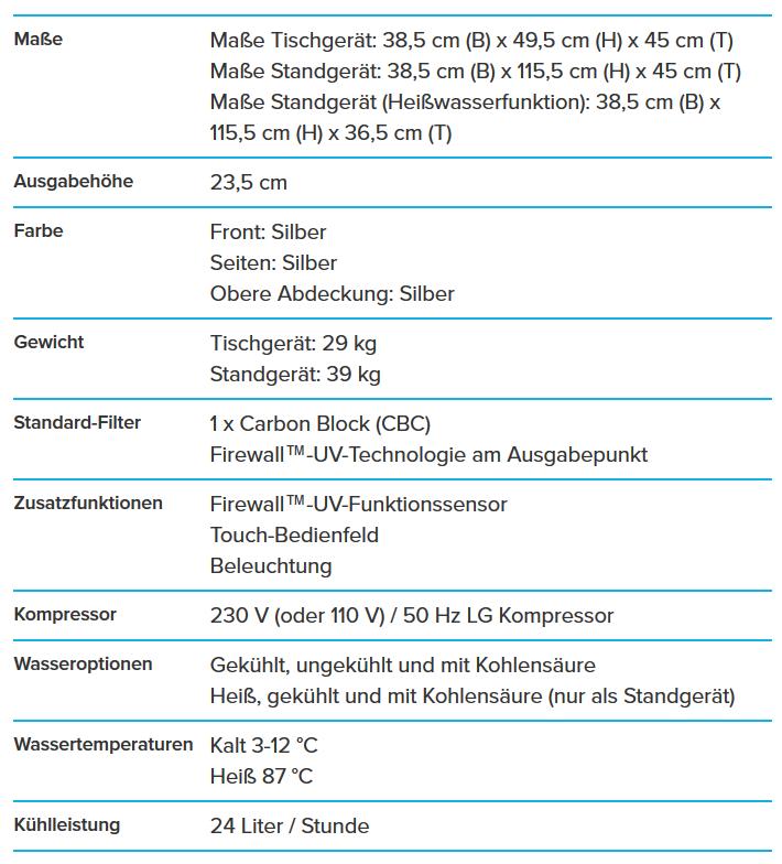 wasserspender-waterlogic-wl3