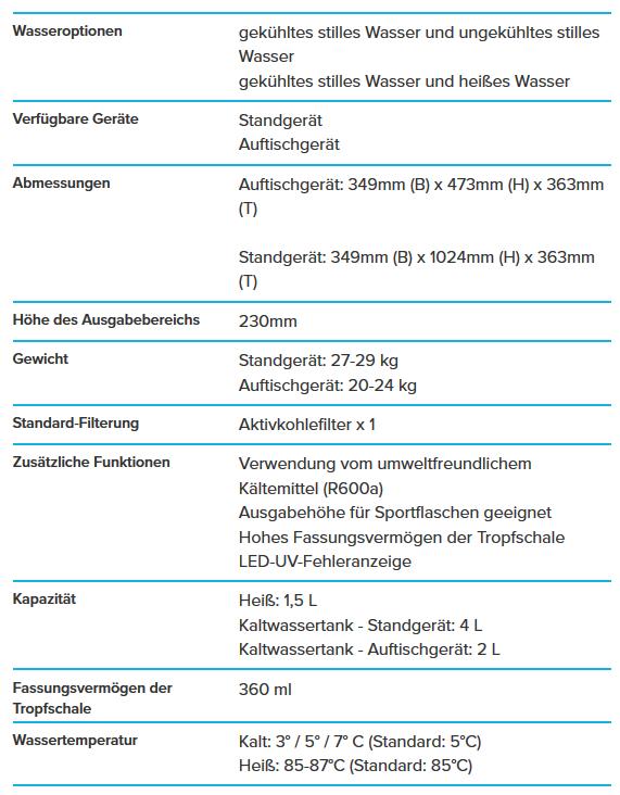 wasserspender-waterlogic-wl2